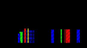 Laser_spectral_lines